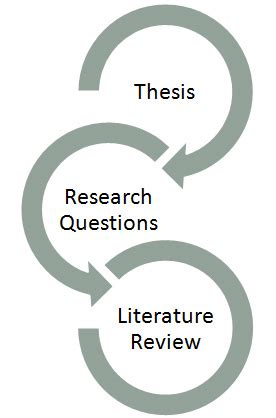 Systematic narrative review of the literature book
